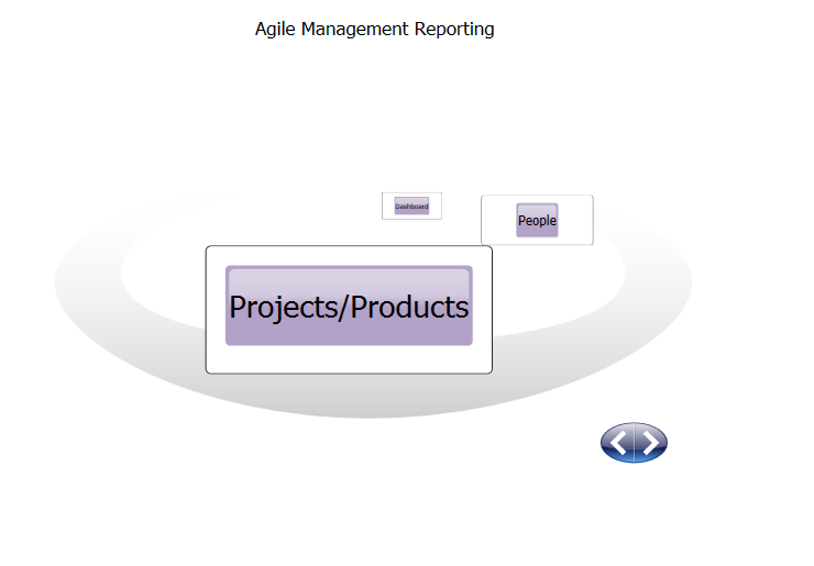 Financial Monitoring reports on Jira