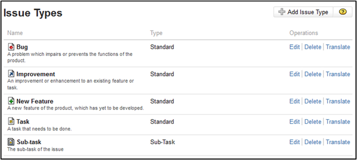 Different JIRA issue Types